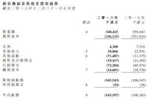达进东方照明2018营业额为3荆州.4亿港元  同比减少39荆州.15%荆州